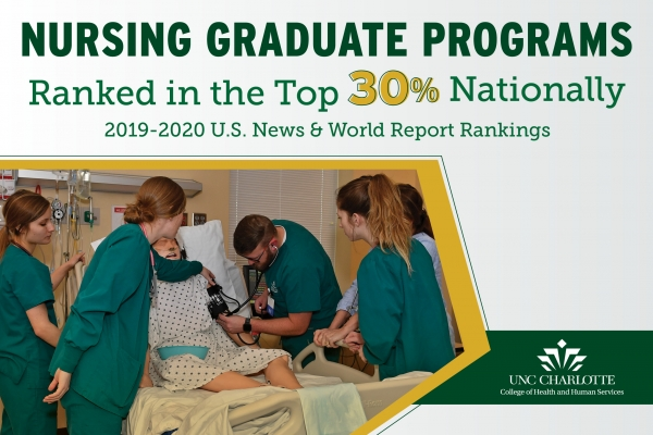 School of Nursing graduate program ranking